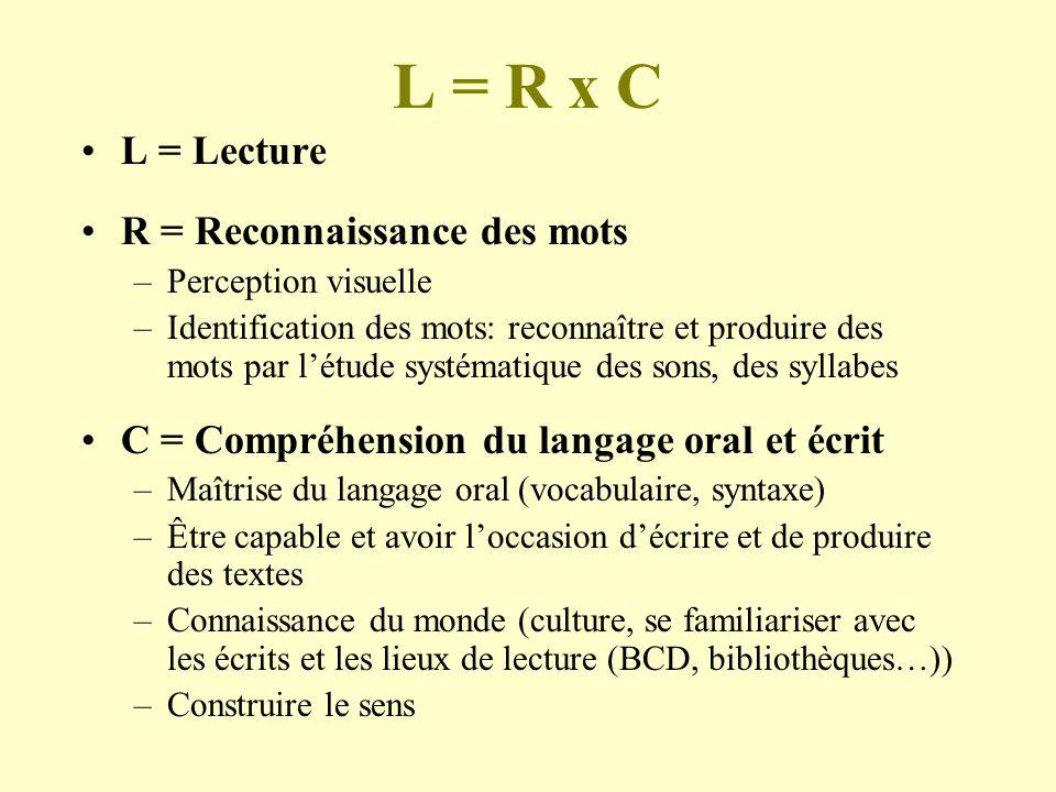L = R x C L = Lecture R = Reconnaissance des mots