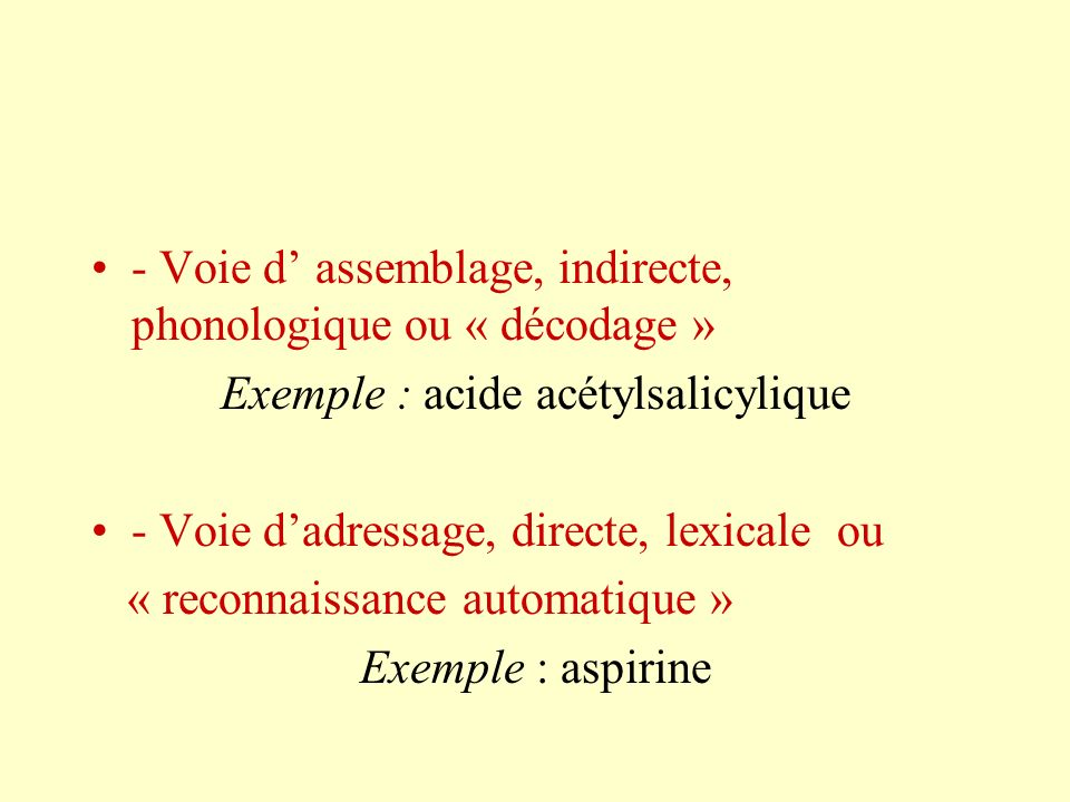 Exemple : acide acétylsalicylique