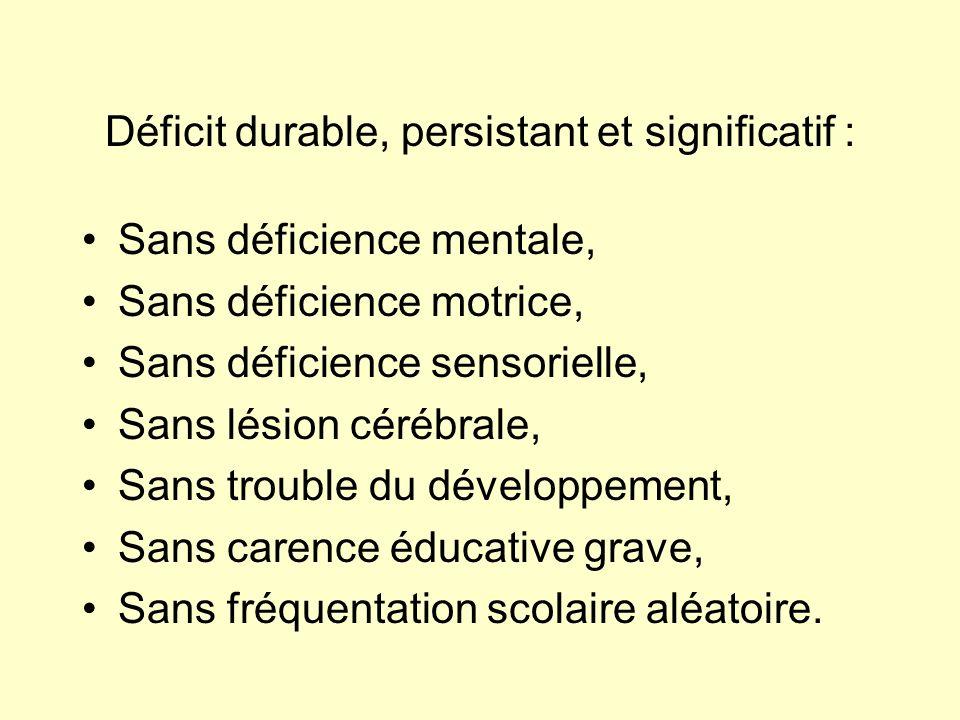 Déficit durable, persistant et significatif :