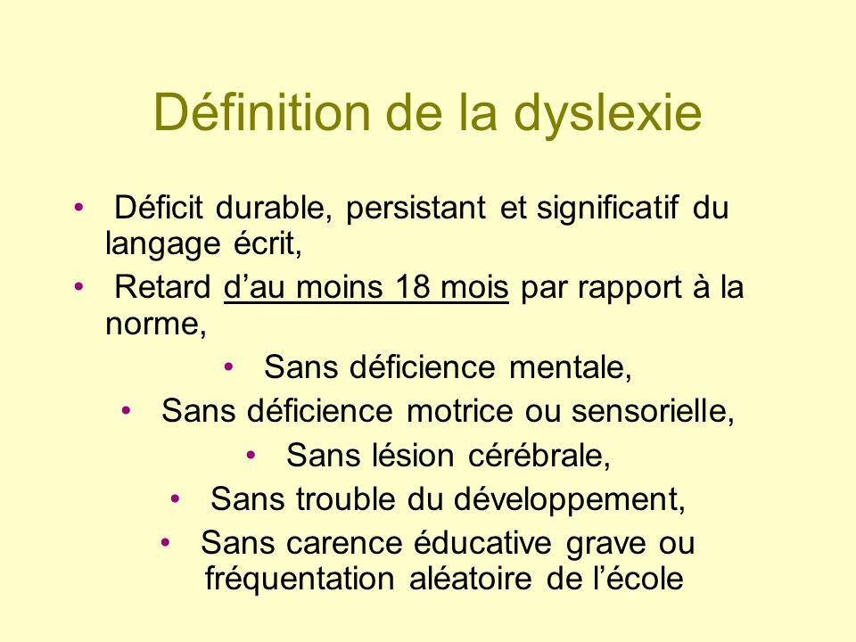 Définition de la dyslexie