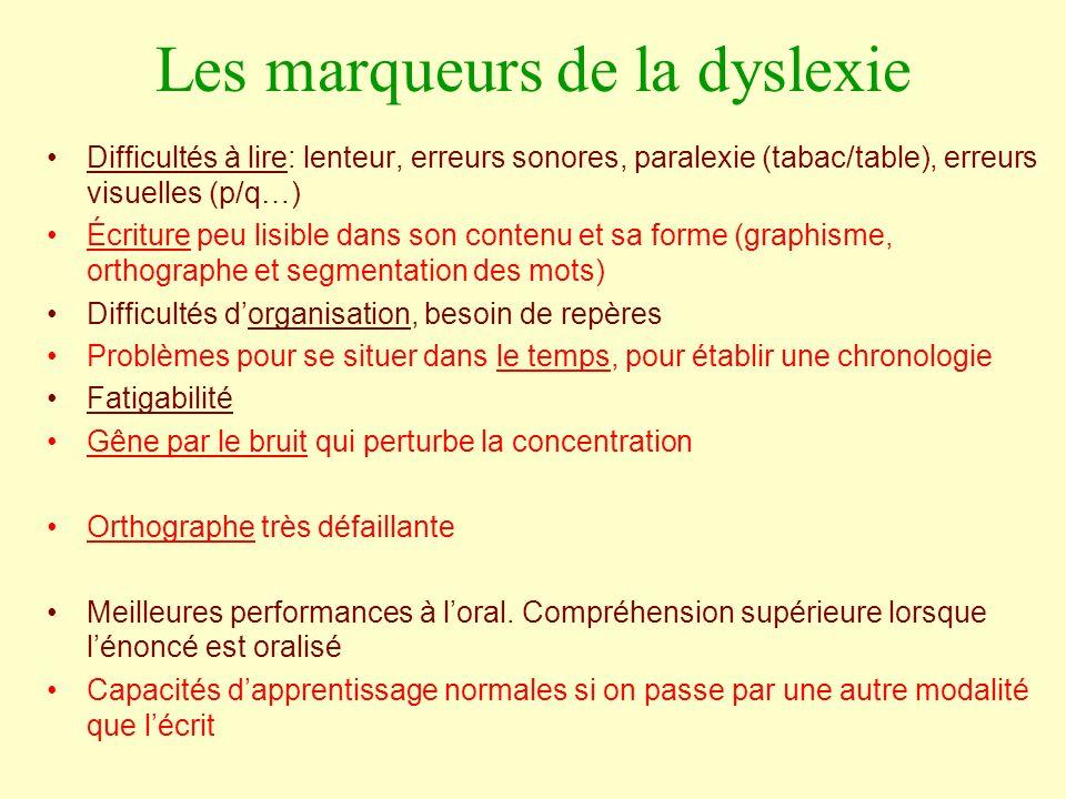 Les marqueurs de la dyslexie