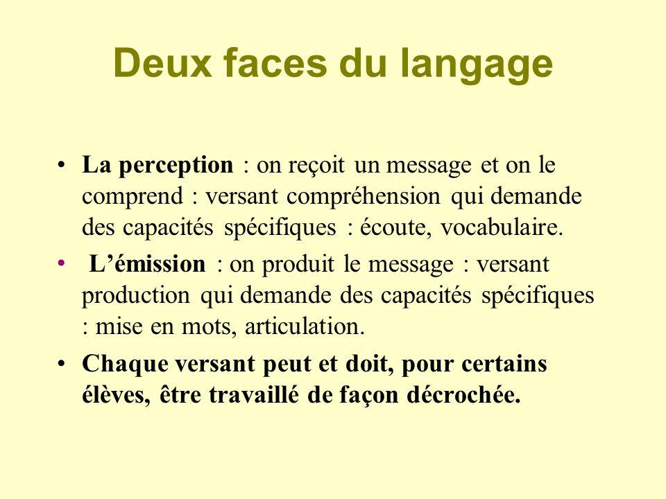 Deux faces du langage