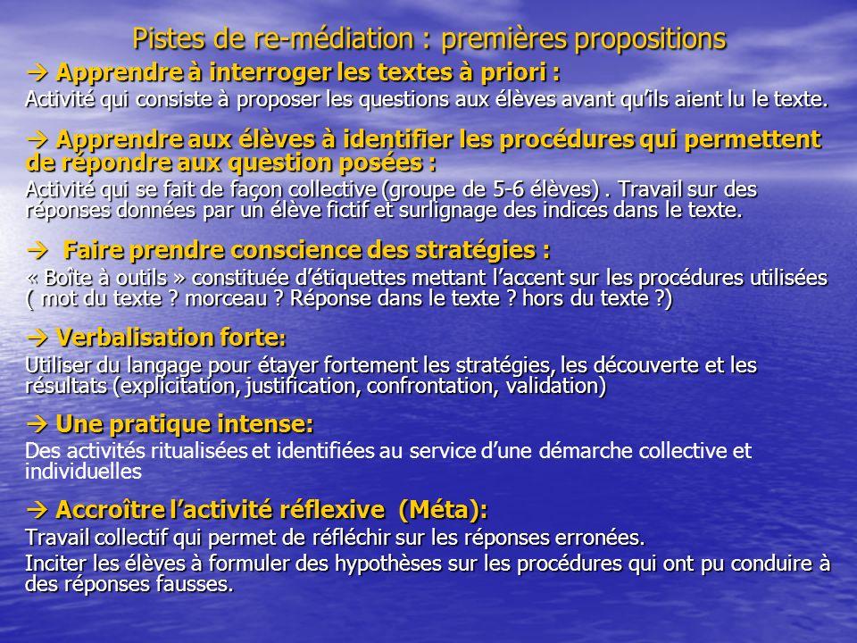 Pistes de re-médiation : premières propositions