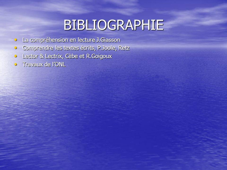 BIBLIOGRAPHIE La compréhension en lecture J.Giasson