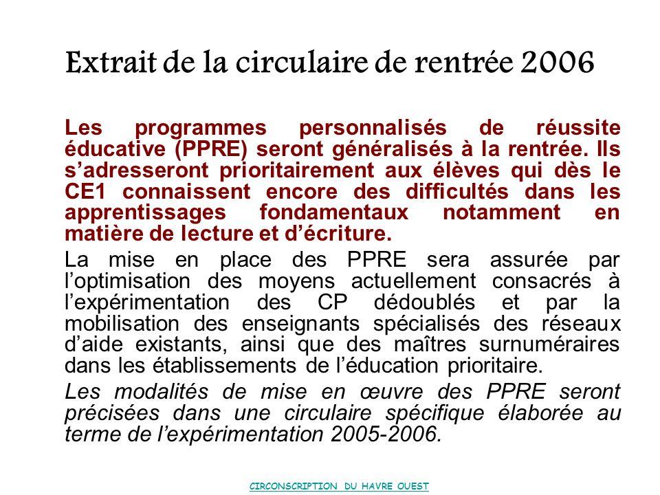 Extrait de la circulaire de rentrée 2006