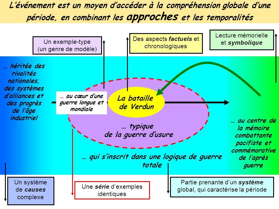 L'événement est un moyen d'accéder à la compréhension globale d'une période, en combinant les approches et les temporalités