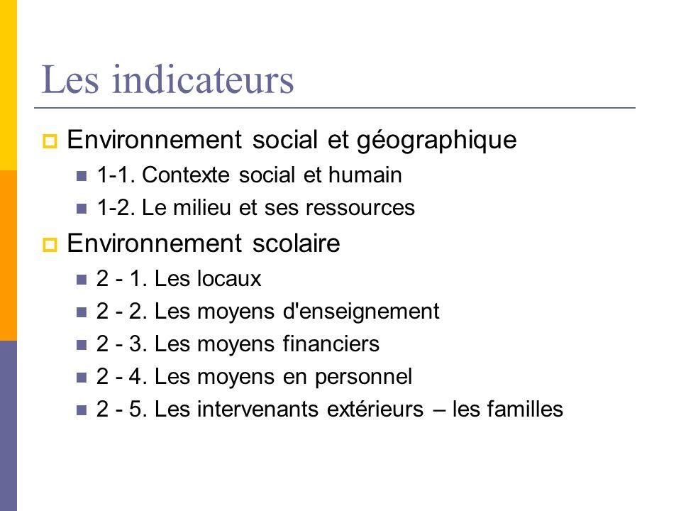Les indicateurs Environnement social et géographique