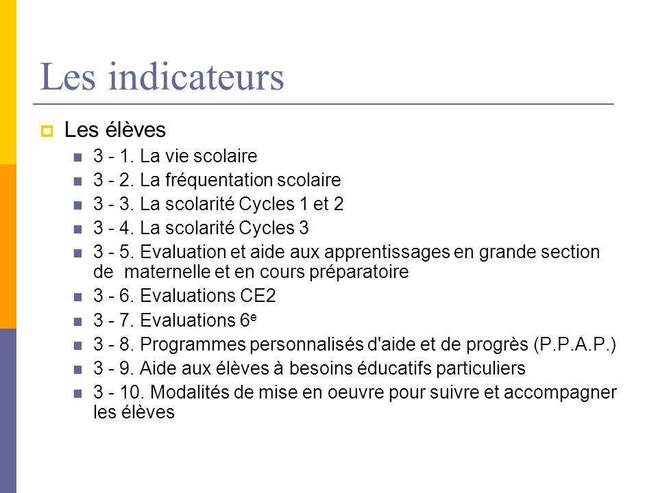 Les indicateurs Les élèves 3 - 1. La vie scolaire