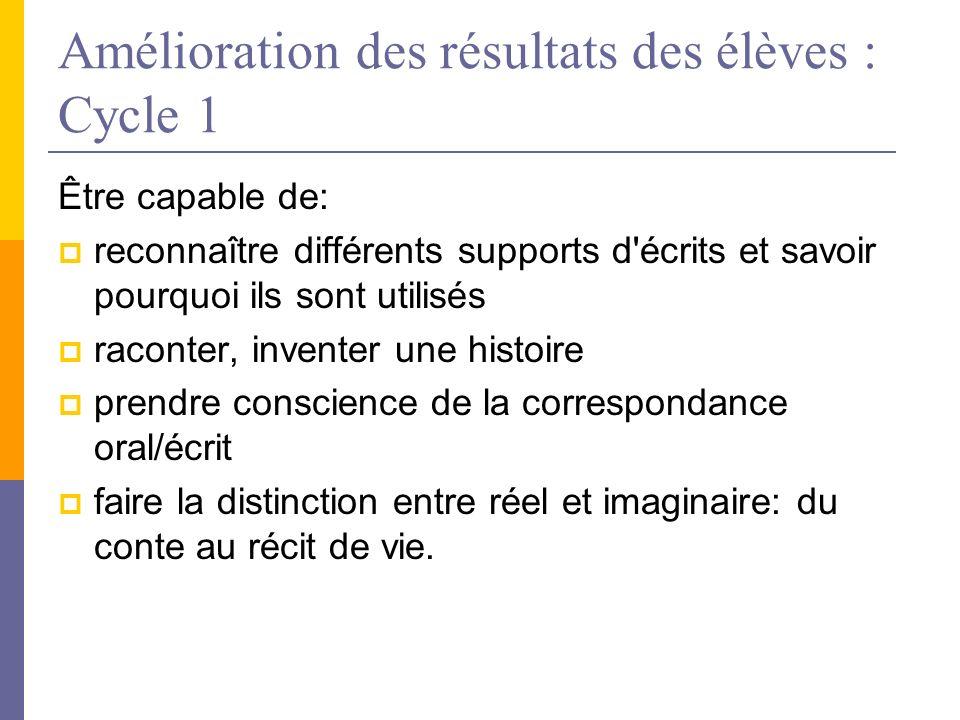 Amélioration des résultats des élèves : Cycle 1