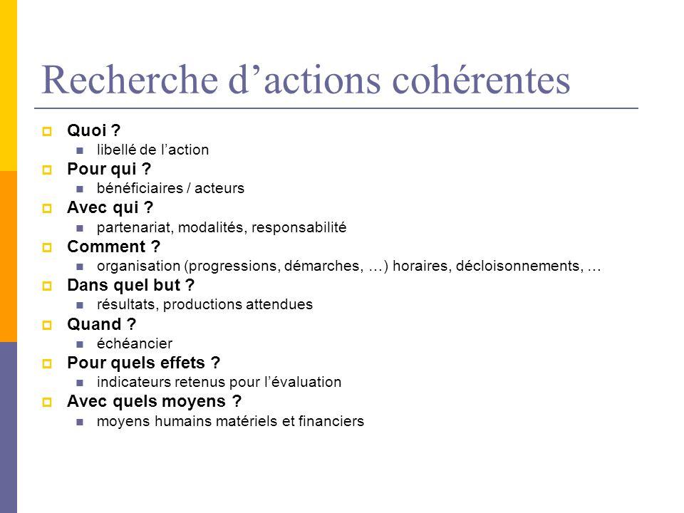 Recherche d'actions cohérentes