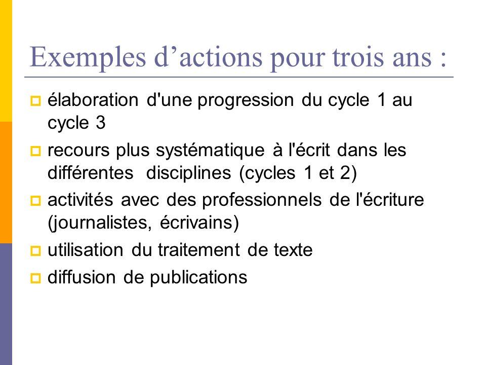Exemples d'actions pour trois ans :