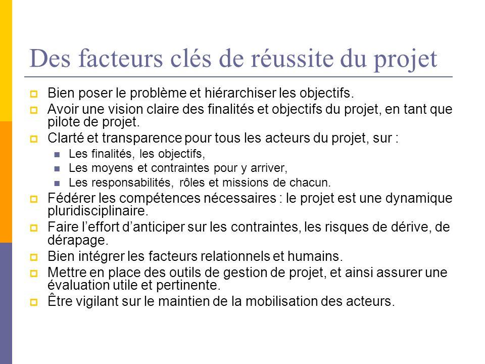 Des facteurs clés de réussite du projet