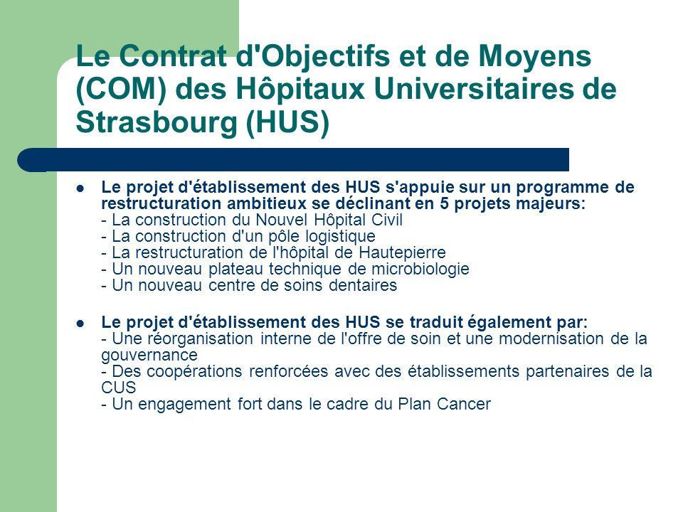 Le Contrat d Objectifs et de Moyens (COM) des Hôpitaux Universitaires de Strasbourg (HUS)