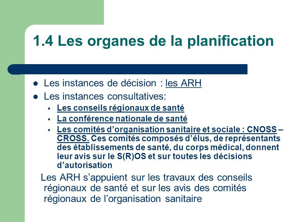 1.4 Les organes de la planification