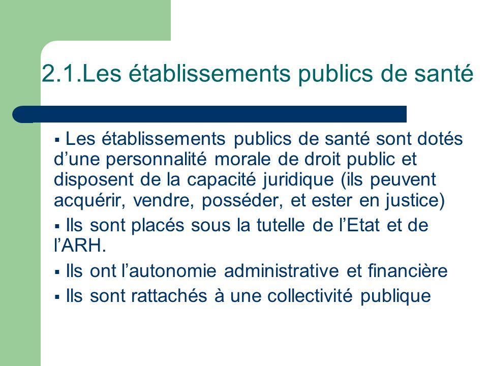 2.1.Les établissements publics de santé