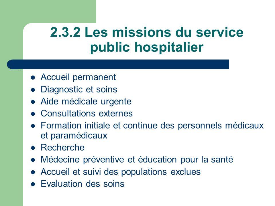 2.3.2 Les missions du service public hospitalier