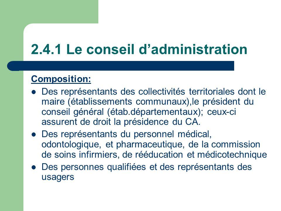 2.4.1 Le conseil d'administration