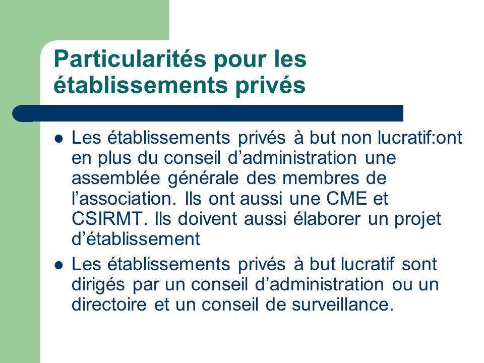 Particularités pour les établissements privés