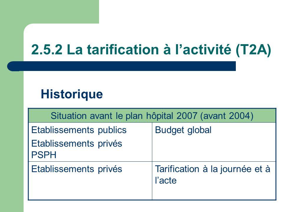 2.5.2 La tarification à l'activité (T2A)