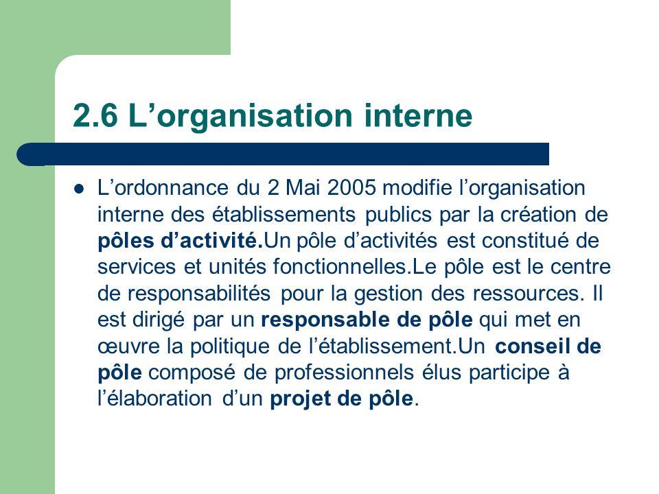 2.6 L'organisation interne