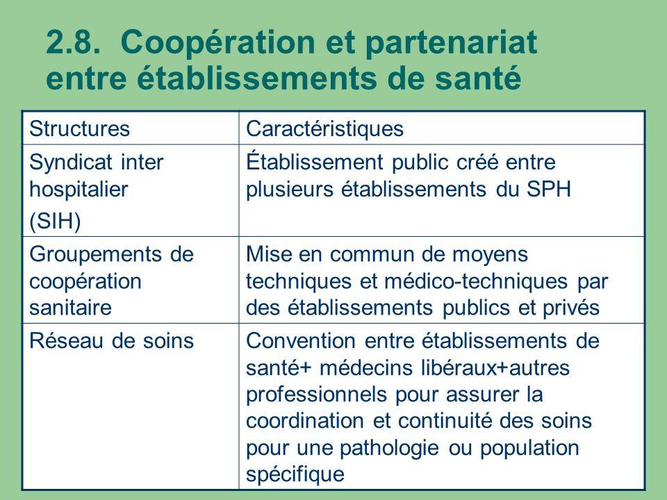 2.8. Coopération et partenariat entre établissements de santé