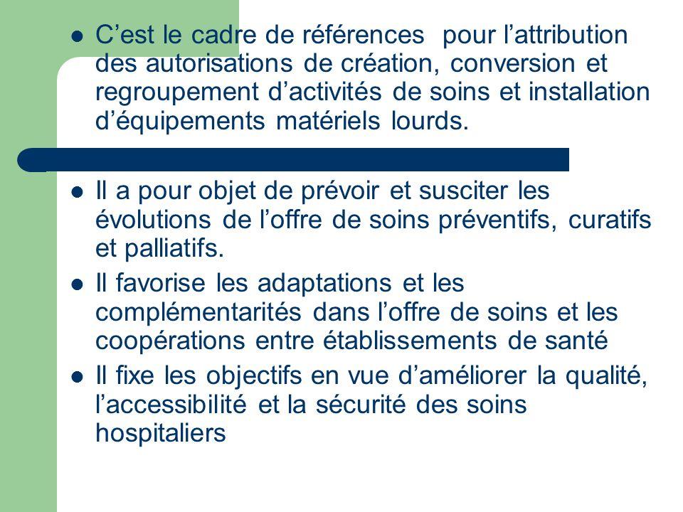 C'est le cadre de références pour l'attribution des autorisations de création, conversion et regroupement d'activités de soins et installation d'équipements matériels lourds.