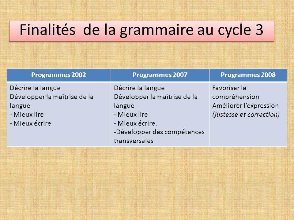 Finalités de la grammaire au cycle 3