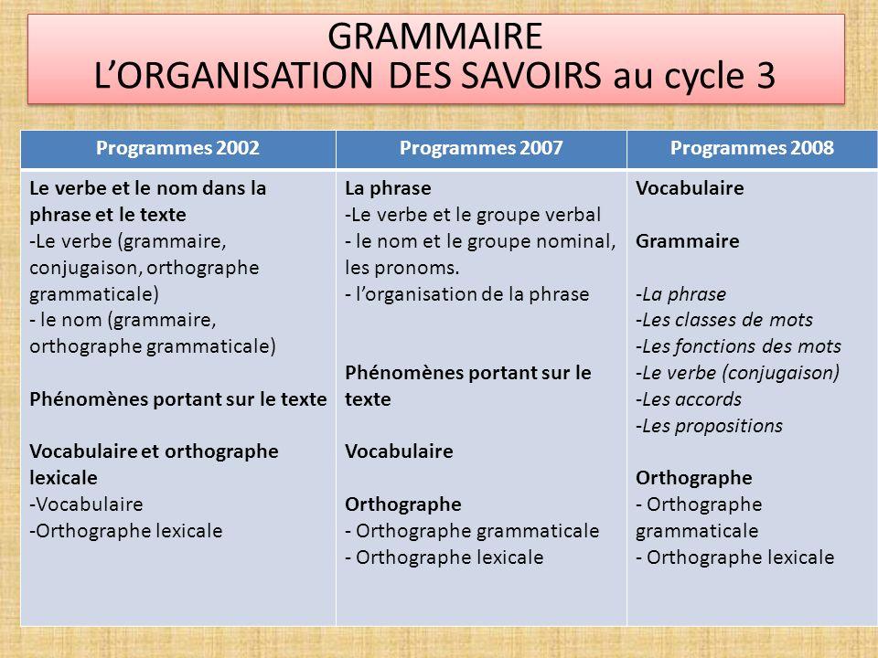 L'organisation des savoirs au cycle 3