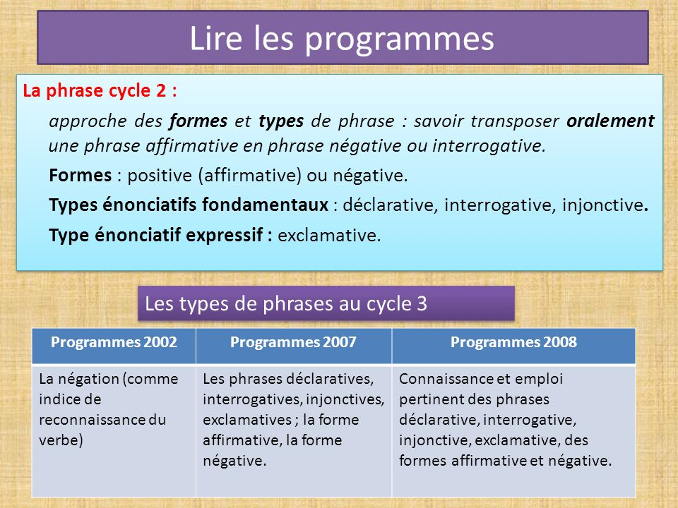 Lire les programmes Les types de phrases au cycle 3