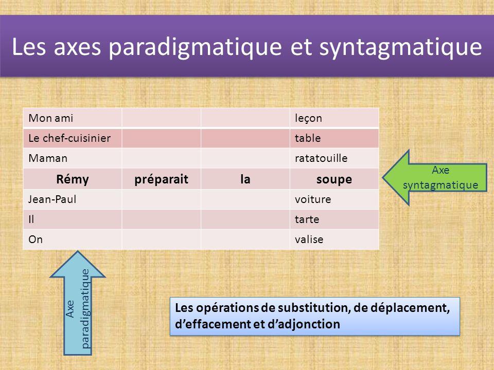Les axes paradigmatique et syntagmatique