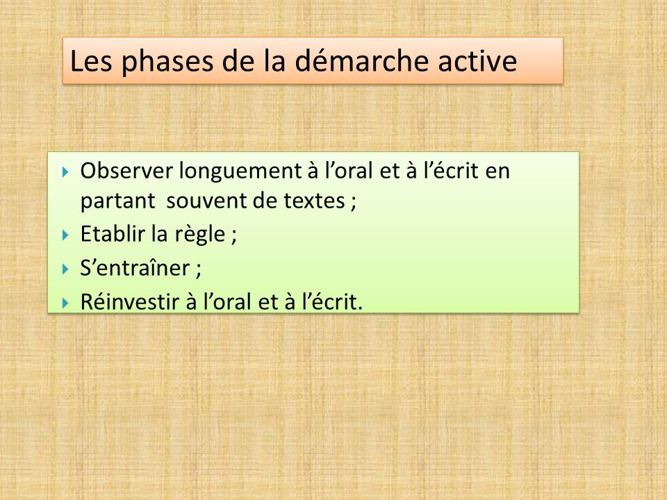 Les phases de la démarche active