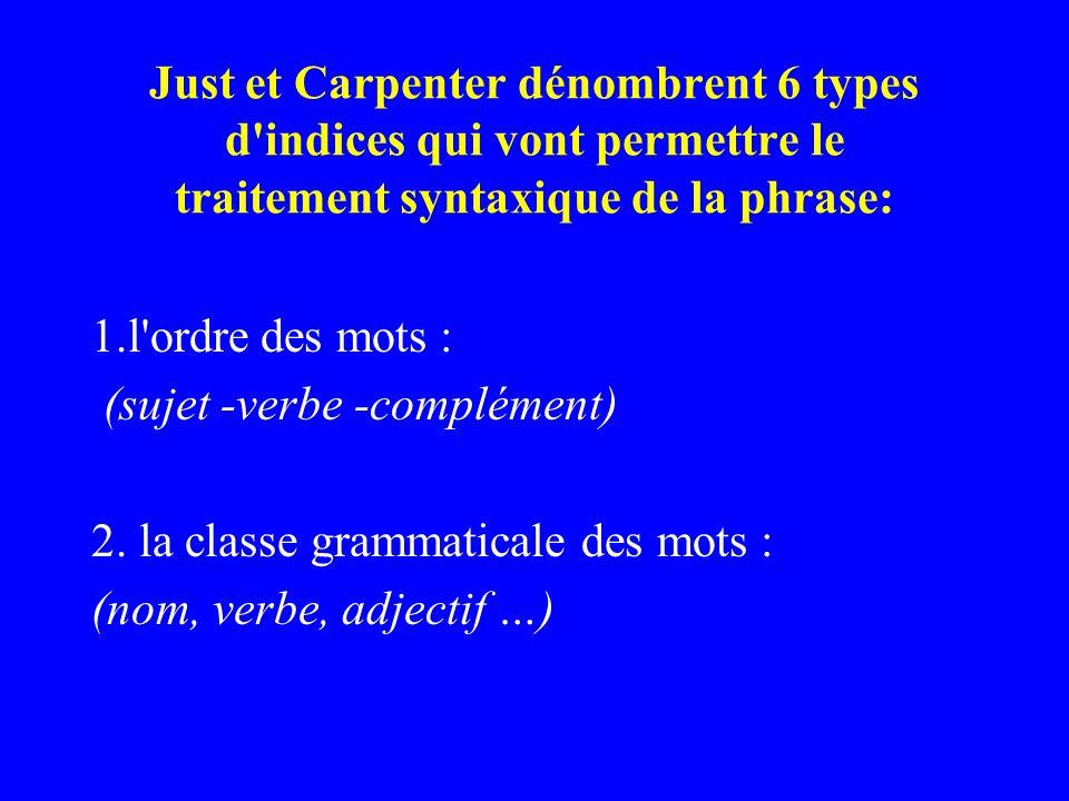 Just et Carpenter dénombrent 6 types d indices qui vont permettre le traitement syntaxique de la phrase: