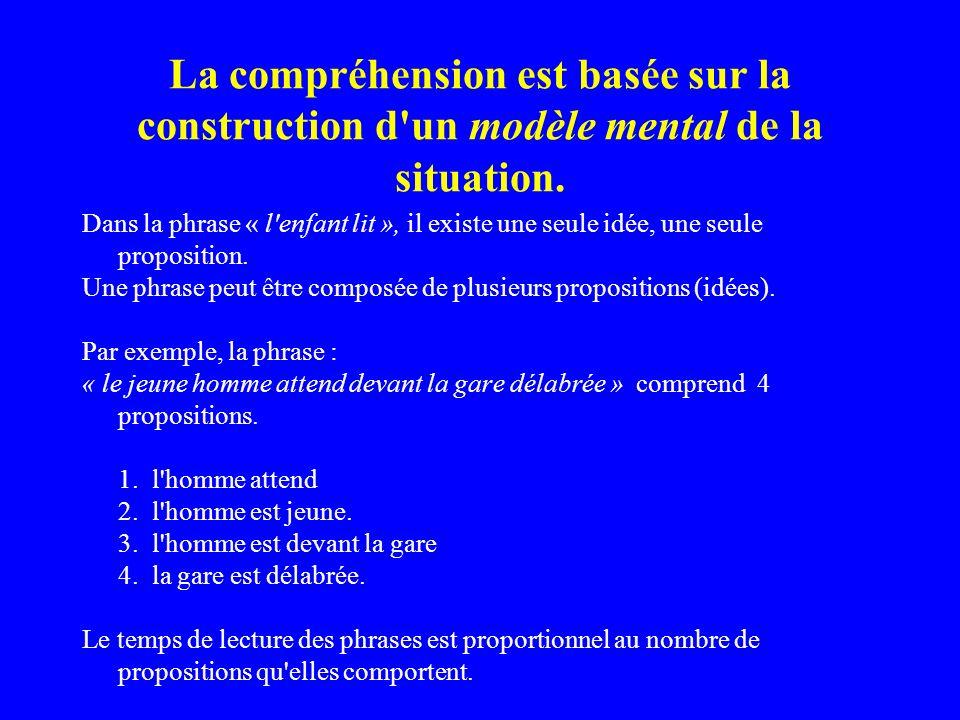 La compréhension est basée sur la construction d un modèle mental de la situation.