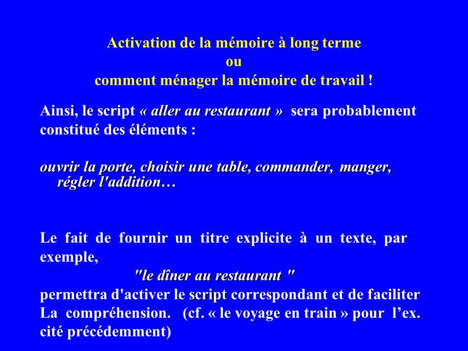 Activation de la mémoire à long terme ou comment ménager la mémoire de travail !