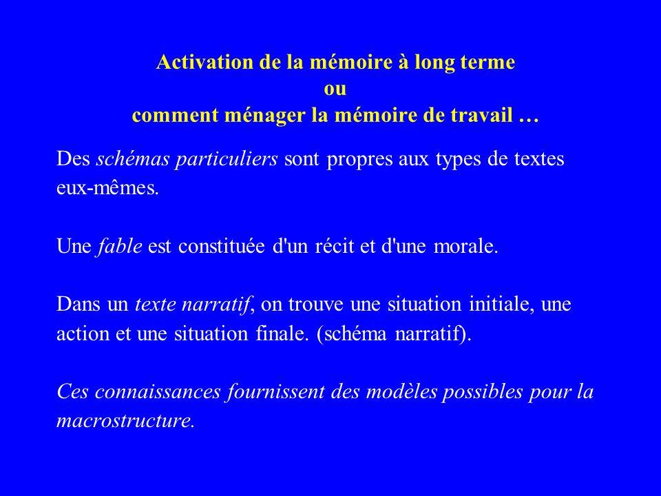Activation de la mémoire à long terme ou comment ménager la mémoire de travail …