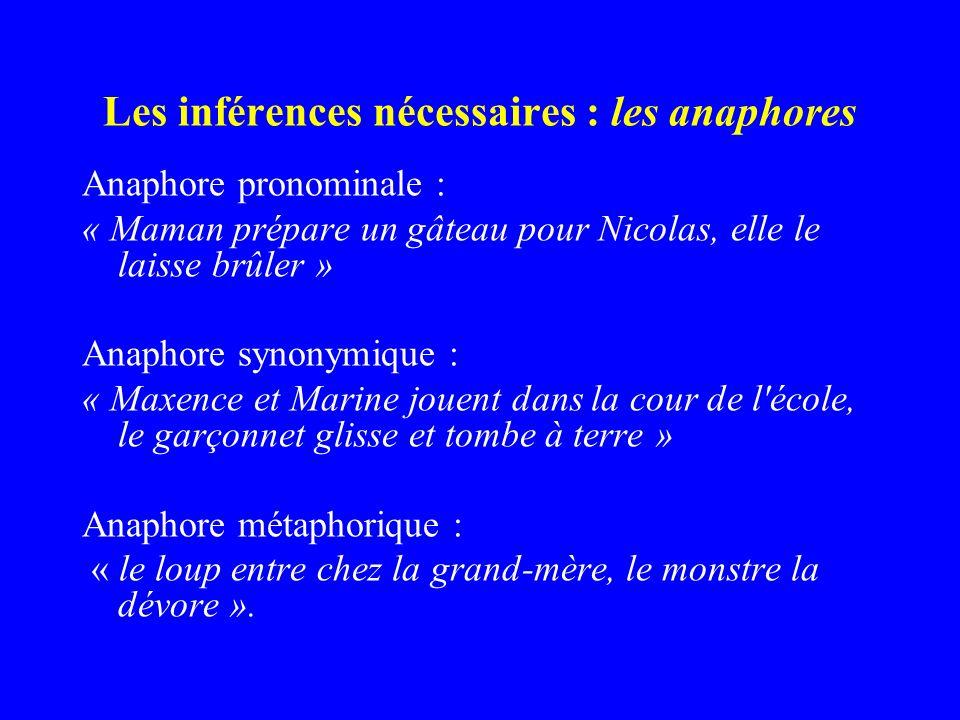 Les inférences nécessaires : les anaphores