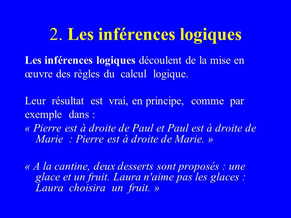 2. Les inférences logiques