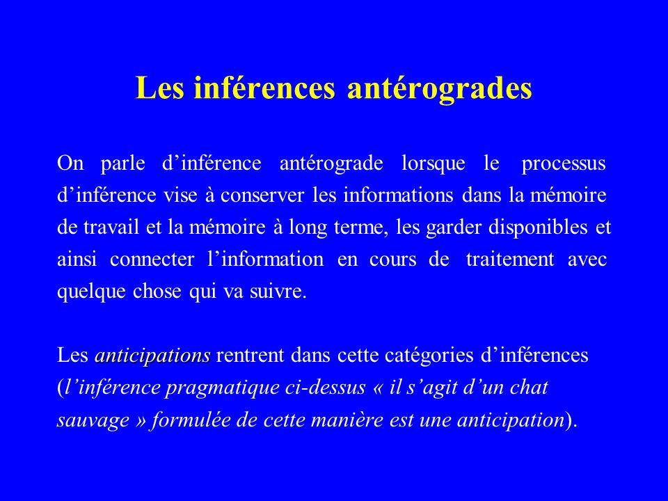 Les inférences antérogrades