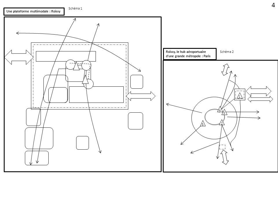 4 Schéma 1 Une plateforme multimodale : Roissy