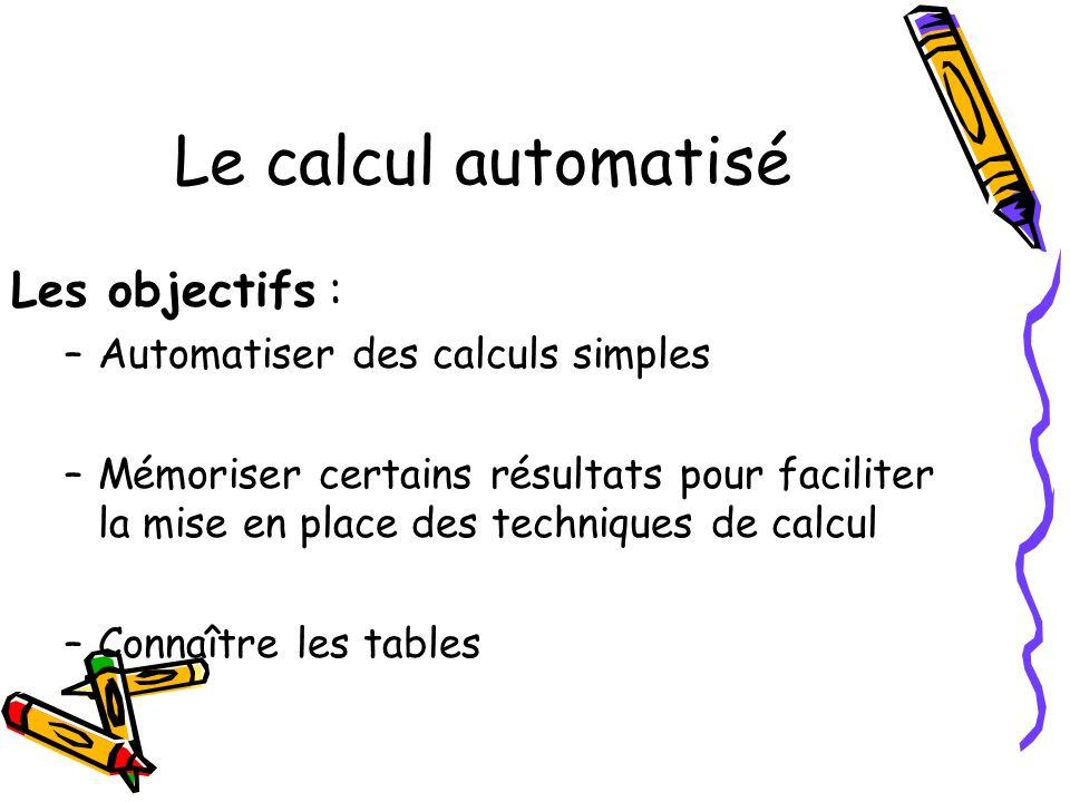 Le calcul automatisé Les objectifs : Automatiser des calculs simples