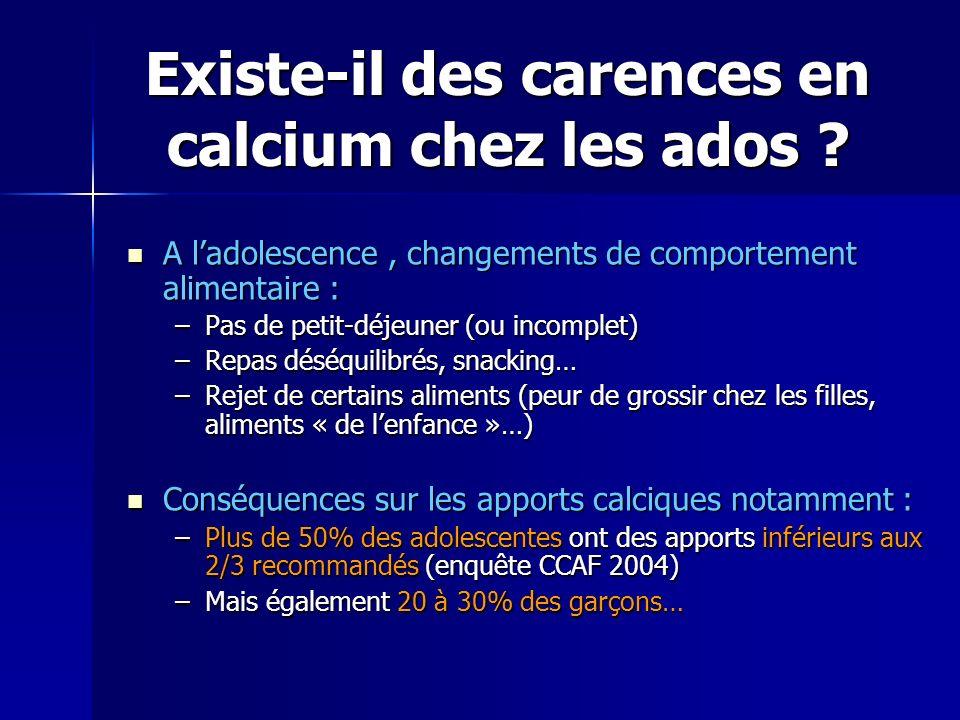 Existe-il des carences en calcium chez les ados
