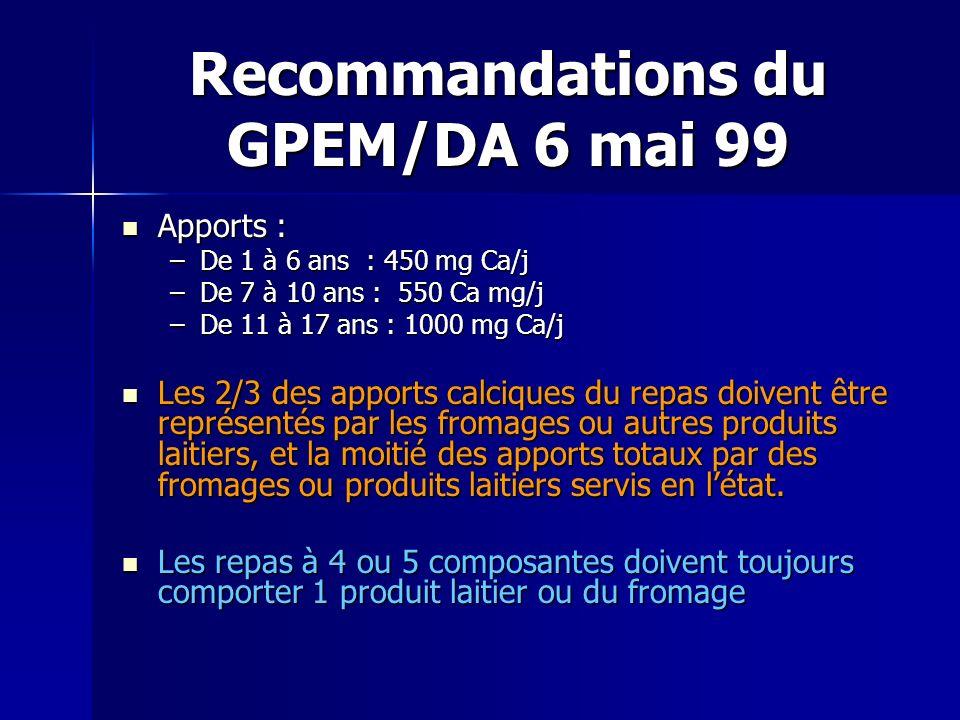 Recommandations du GPEM/DA 6 mai 99