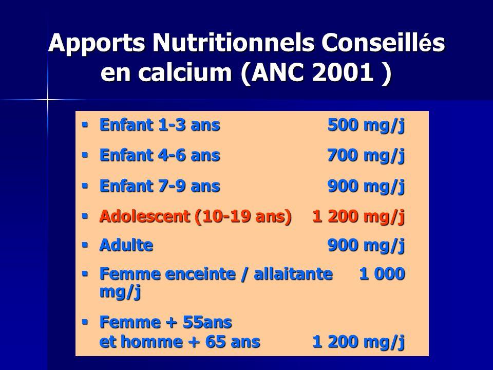 Apports Nutritionnels Conseillés en calcium (ANC 2001 )