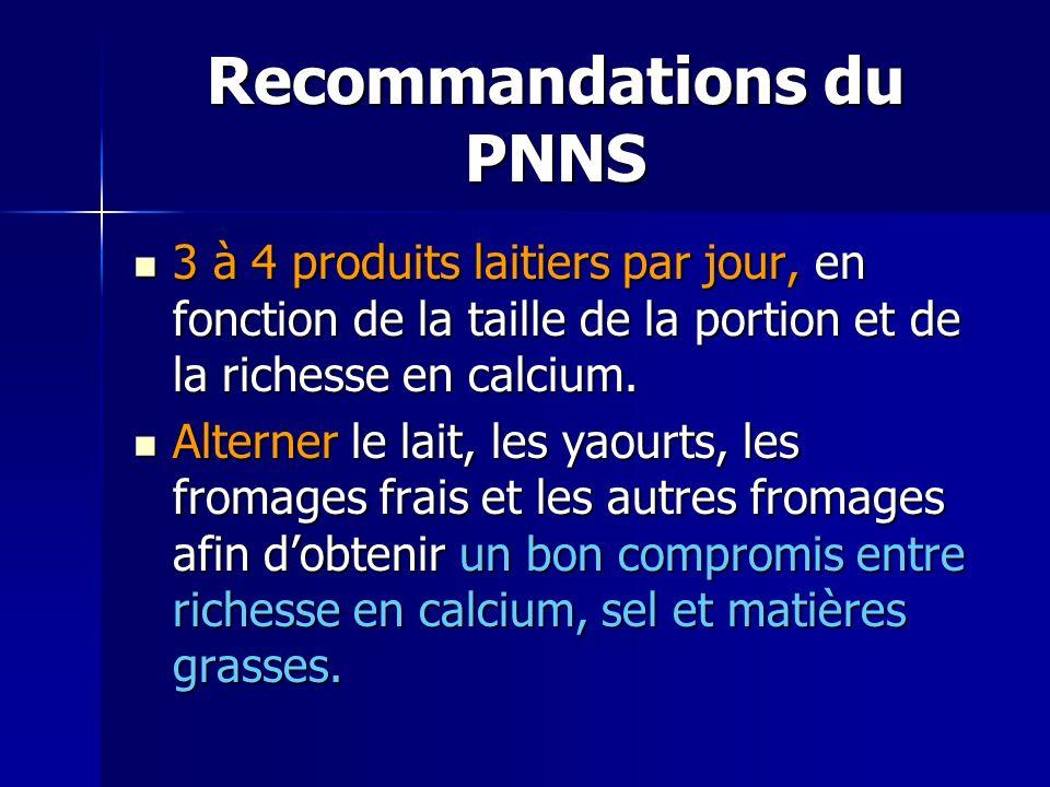 Recommandations du PNNS