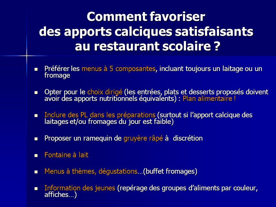 Comment favoriser des apports calciques satisfaisants au restaurant scolaire