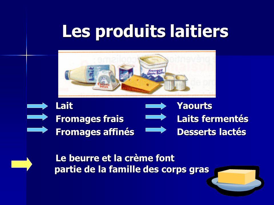 Les produits laitiers Lait Yaourts Fromages frais Laits fermentés