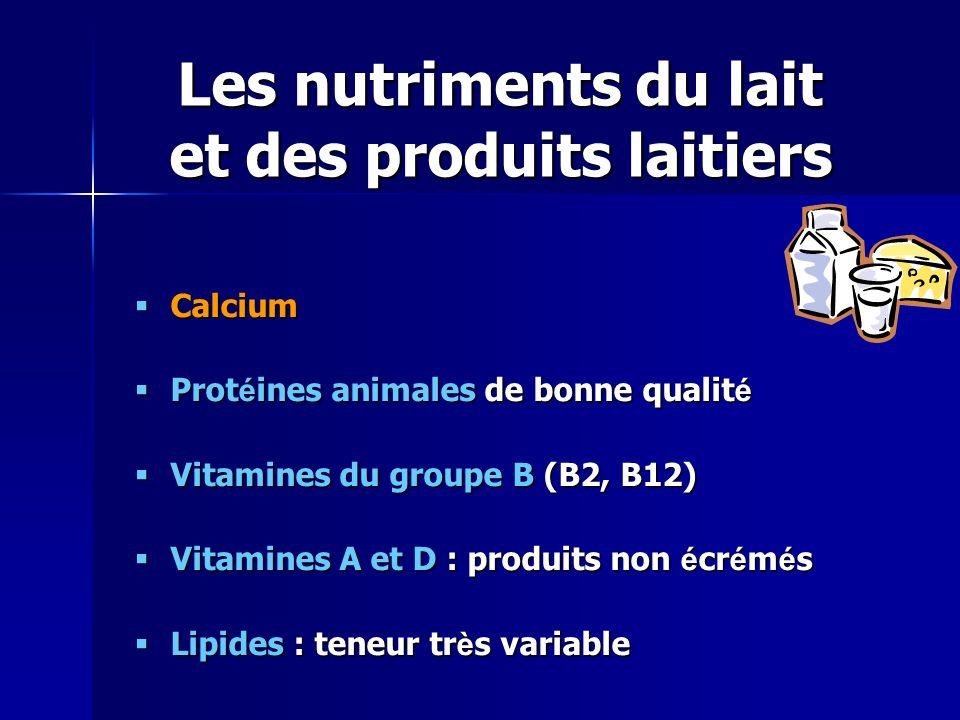 Les nutriments du lait et des produits laitiers