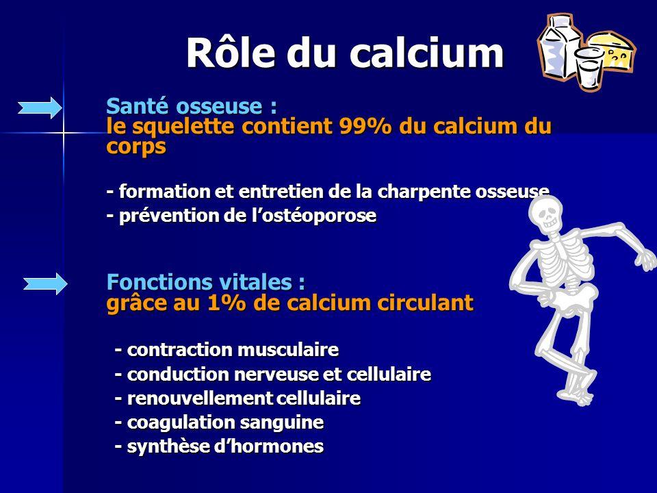 Rôle du calcium Santé osseuse :