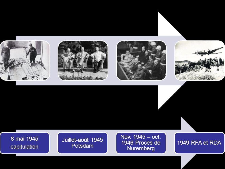 Nov. 1945 – oct. 1946 Procès de Nuremberg