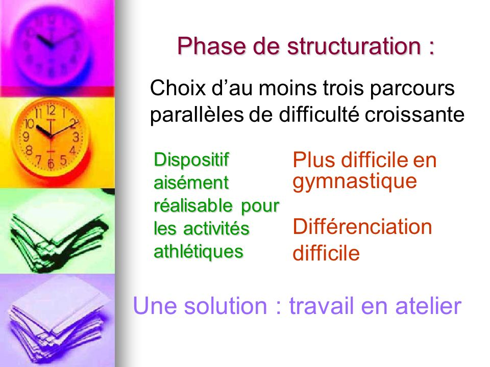 Phase de structuration :